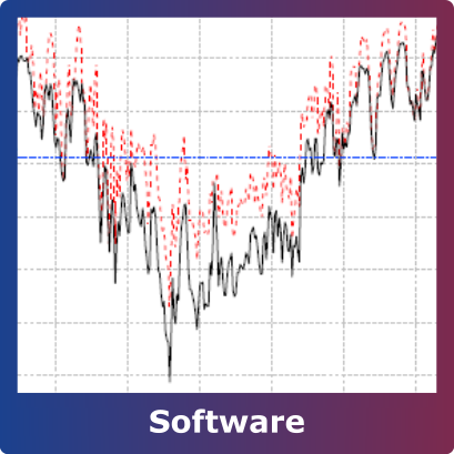 Ausstattung_Software